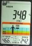20190205体重たち (3).jpg