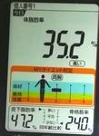 20190210体重たち (3).jpg
