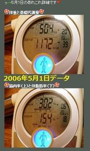 2006年5月1日データ.jpg