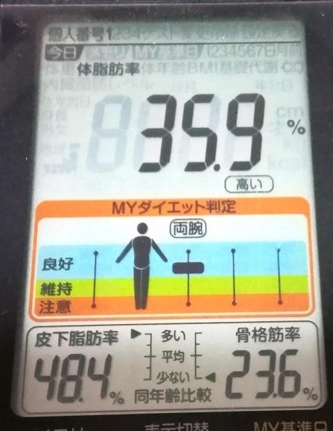 20171012 体脂肪率.jpg