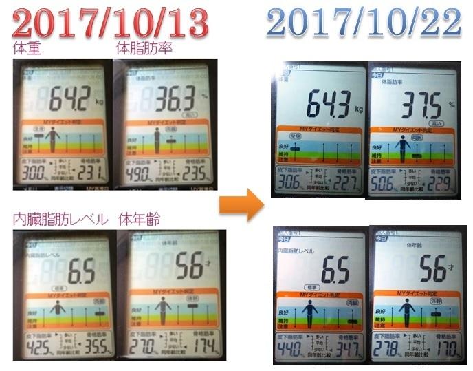 20171022体重1013比較.jpg