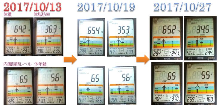 20171027 比較.png