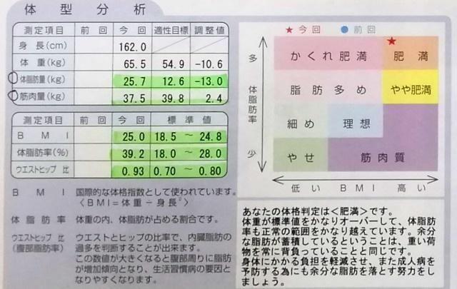 20180110体型分析.jpg