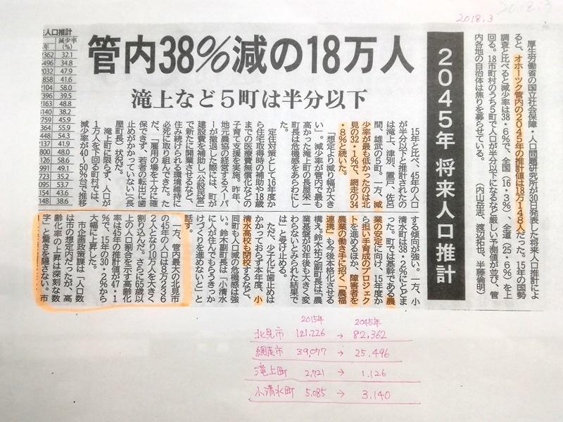 20180331北海道新聞.jpg