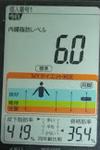 20180928内臓脂肪レベル.png
