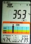 20181116体重と食べたものたち (5).jpg