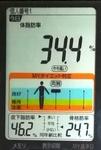 20190110体重たち (3).jpg