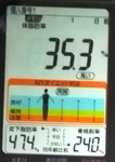 20190129体重たち (3).jpg