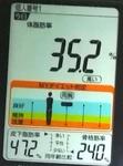 20190211体重たち (3).jpg