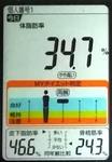 20190217体重たち (3).jpg
