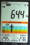 20190218体重たち (2).jpg