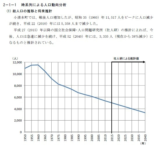 小清水町人口動向分析.jpg